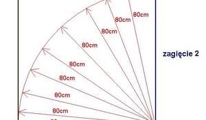 KROK V - Odmierzanie i odrysowywanie łuku na tkaninie